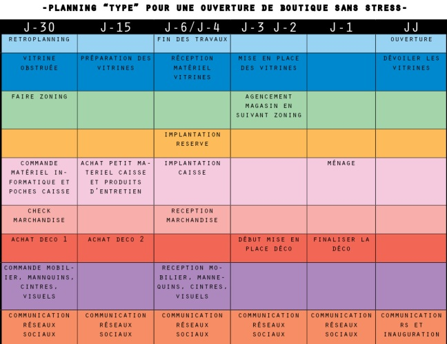 planning type ouverture